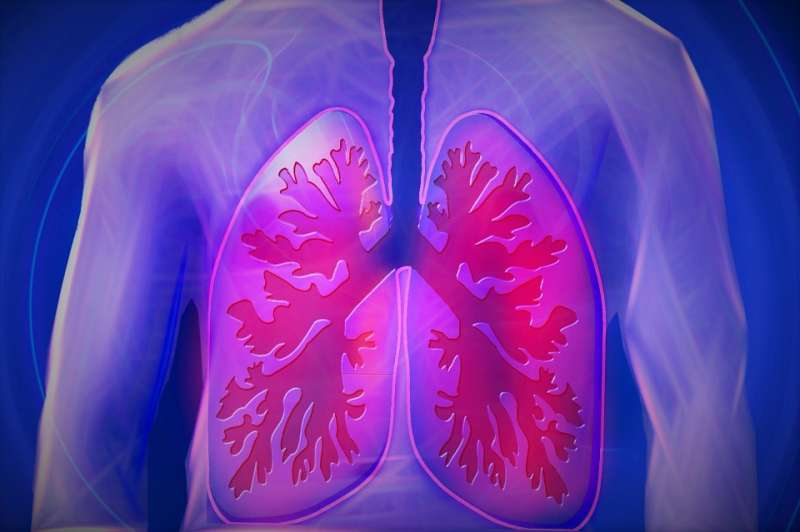 COPD action plan shortens duration of flare-ups and reduces hospital admissions