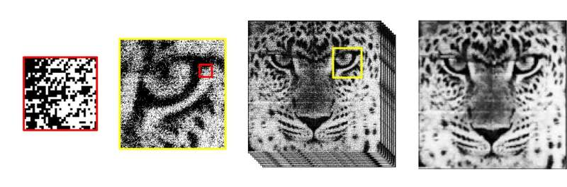 Dartmouth engineers produce breakthrough sensor for photography, life sciences, security