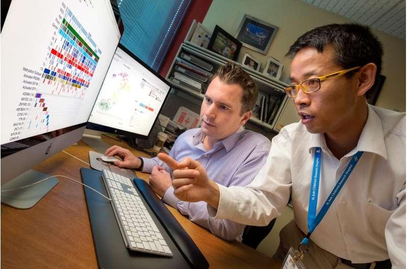Definitive genomic study reveals alterations driving most medulloblastoma brain tumors