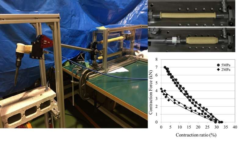 Development of a hydraulic drive high-power artificial muscle