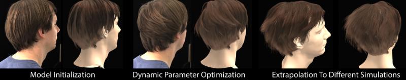 Disney method enables more realistic hair simulation