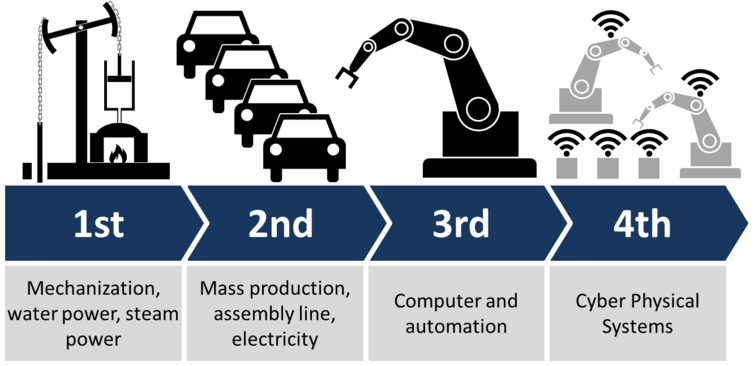Does the next industrial revolution spell the end of manufacturing jobs?