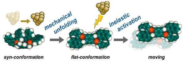 Driving soft molecular vehicles on a metallic surface