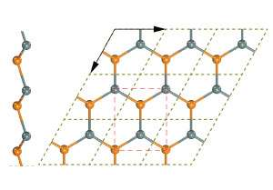 Electrons play a key role in heat transport through 2D tin sheets
