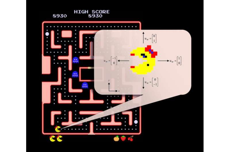 Engineers eat away at Ms. Pac-Man score with artificial player