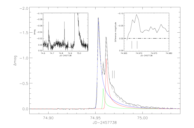 Frequent flaring on TRAPPIST-1 - unsuited for habitability?