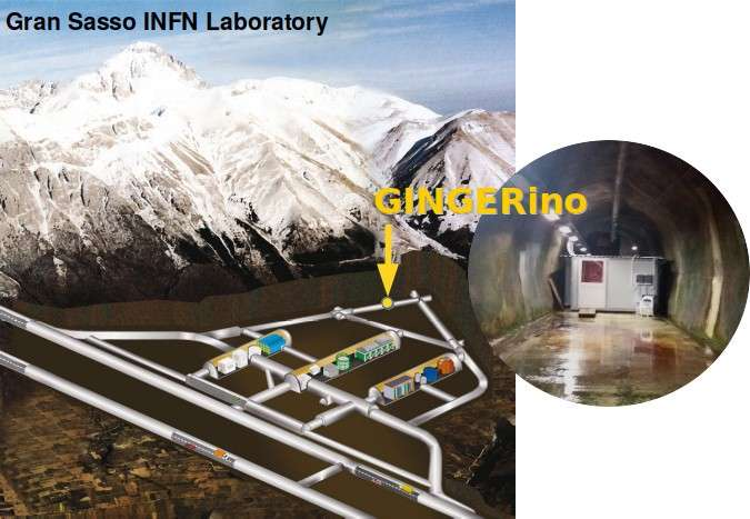 'Going deep' to measure Earth's rotational effects