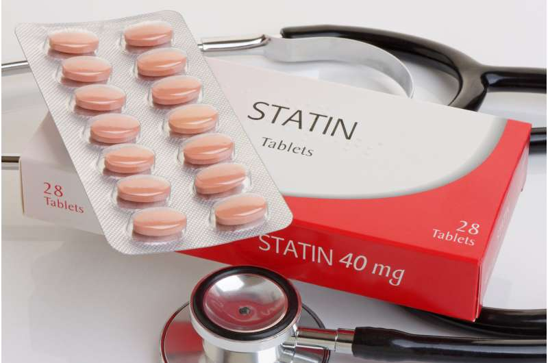 Heart attack and stroke patients prescribed statin medication upon discharge have better outcomes