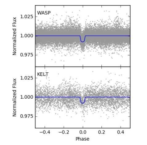 'Hot Jupiter' transiting a rapidly-rotating star discovered