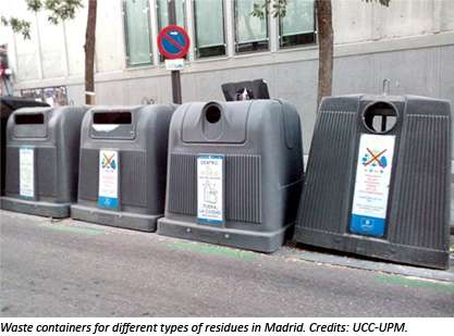 How does municipal waste collection affect climate change?