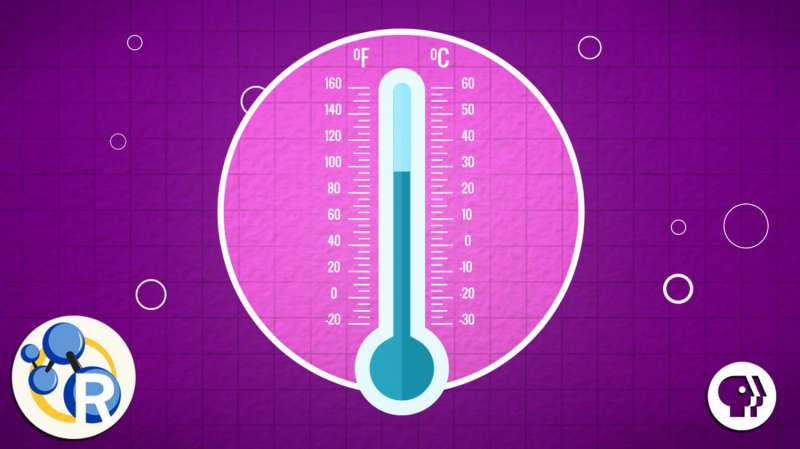 How do we measure temperature? (video)
