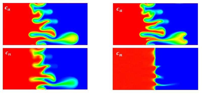 How nanoparticles affect flow through porous stuff in surprising ways