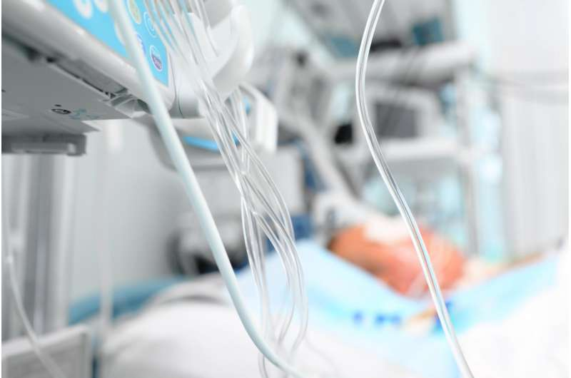 ICU patients who survive ARDS may suffer from prolonged post-intensive care syndrome