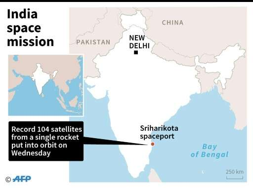 India space mission