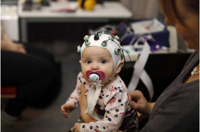 Infant brain responses predict reading speed in secondary school