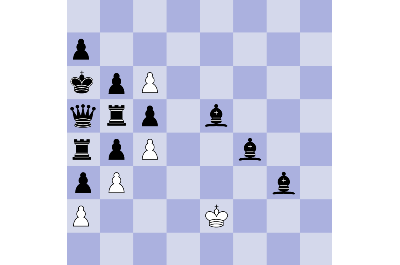 Institute offers chess challenge to public learn more are about how we think