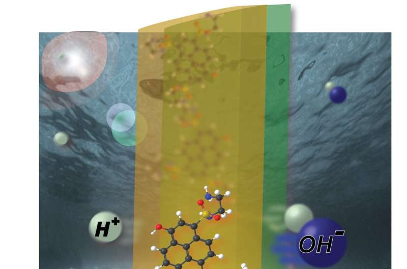 Ionic 'solar cell' could provide on-demand water desalination