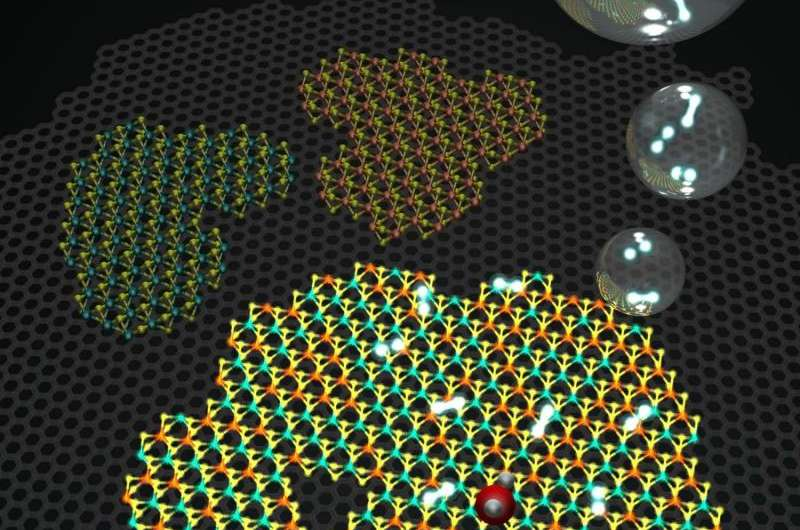Low cost, scalable water splitting fuels the future hydrogen economy