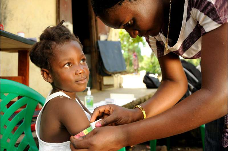 Microfinance institutions are found effective in giving health products to underserved communities