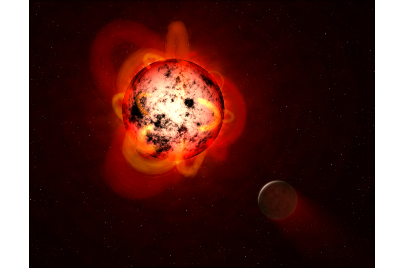 Mini-flares potentially jeopardize habitability of planets circling red dwarf stars