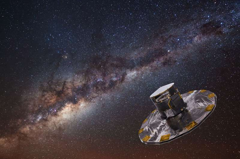 Missing stars in the solar neighbourhood reveal the sun's speed and distance to the centre of the Milky Way galaxy
