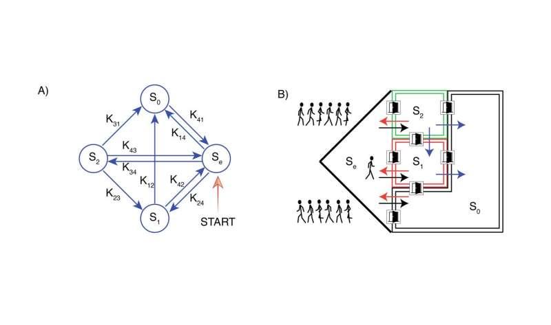 nanoscale logic machines