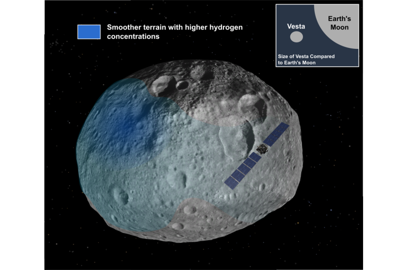 NASA-funded research at USC provides evidence of ground-ice on asteroids