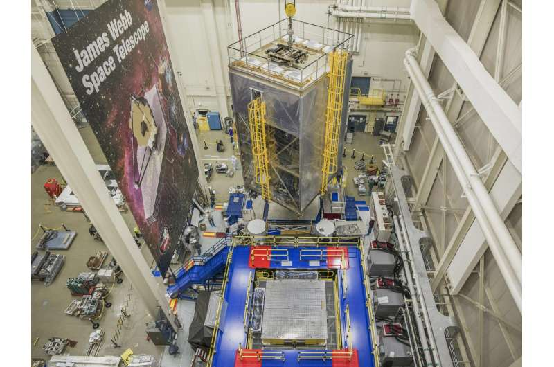 NASA's James Webb space telescope completes acoustic and vibration tests