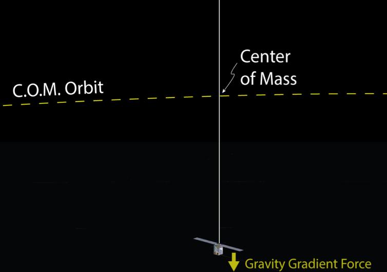 NASA studies tethered CubeSat mission to study lunar swirls