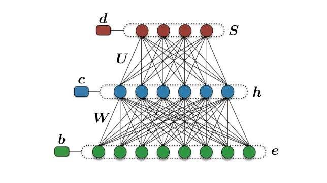 neural decoder