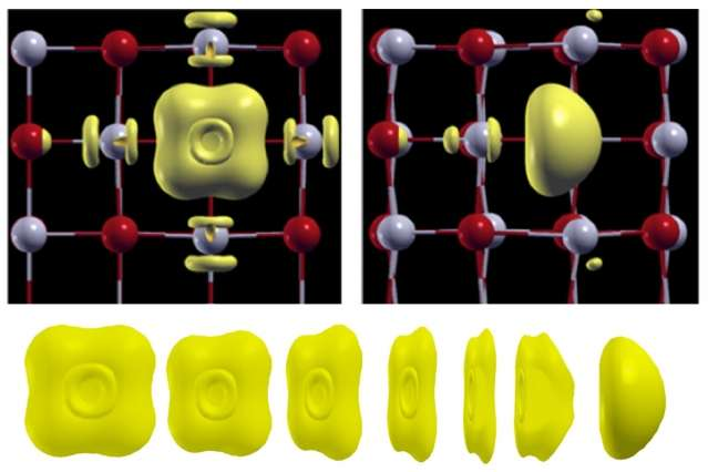 New analysis explains role of defects in metal oxides