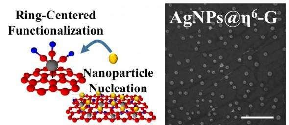 New chemical method could revolutionize graphene