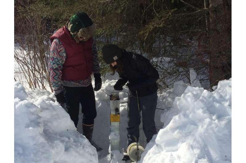 New England's glacial upland soils provide major groundwater storage reservoir