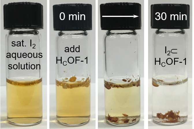 New-generation material removes iodine from water