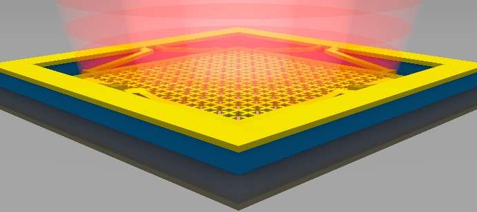 New infrared-emitting device could allow energy harvesting from waste heat