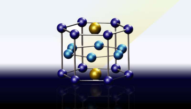 New magnet without the deficiencies of conventional samarium and neodymium magnets