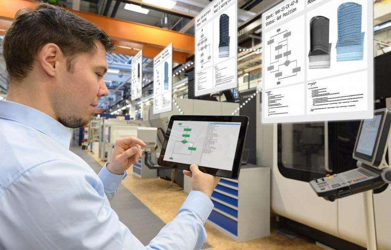 New software for increasingly flexible factory processes