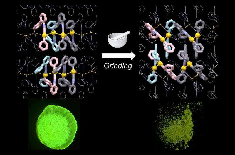 New strategy to design mechano-responsive luminescent materials
