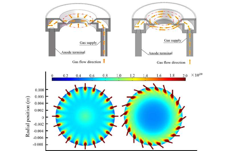 New thruster design increases efficiency for future spaceflight