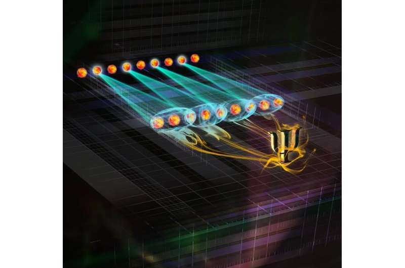 New tool for characterizing quantum simulators