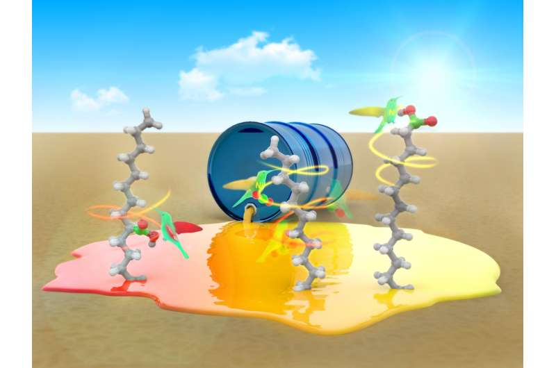 Nickel: A greener route to fatty acids