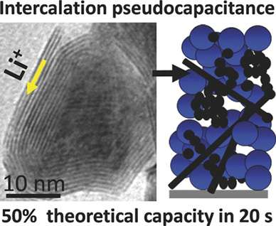 Novel electrode materials have designed pathways for electrons and ions during the charge/discharge cycle