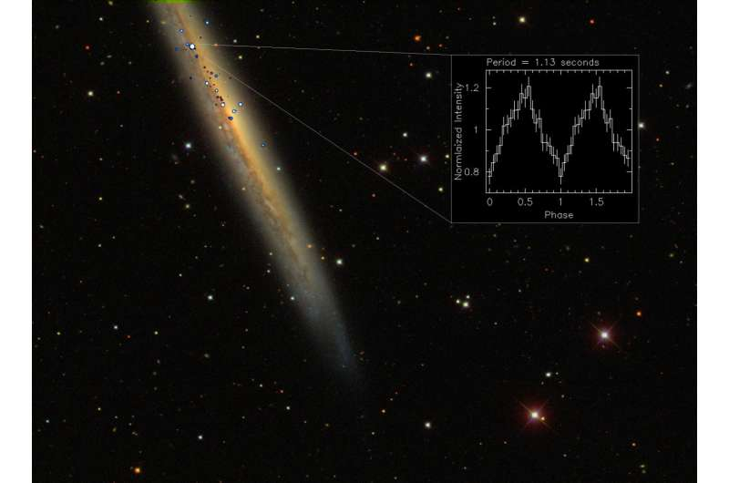 NuSTAR helps find universe's brightest pulsars