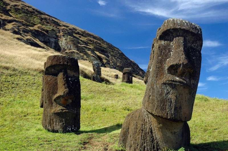Paleogenomic analysis sheds light on Easter Island mysteries