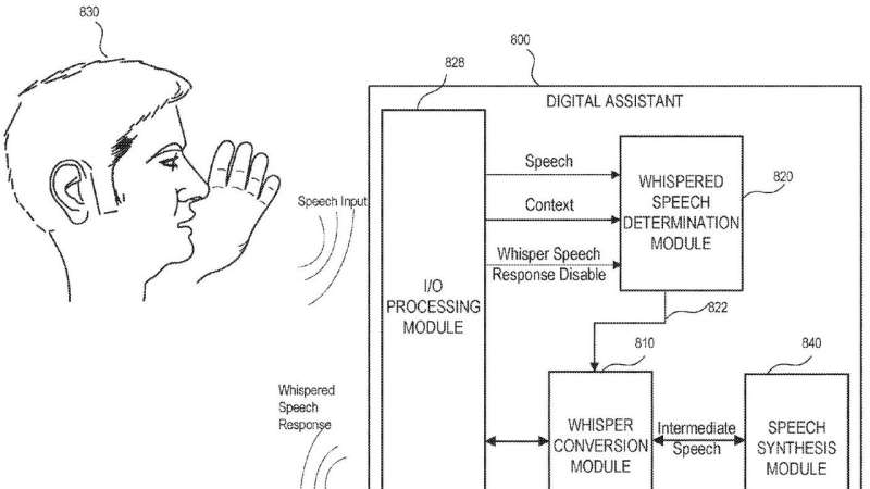 Patent talk: Apple looks at voice assistance in whispers