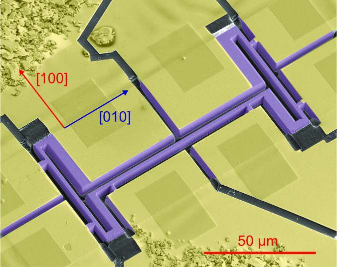 Physicists find strange state of matter in superconducting crystal