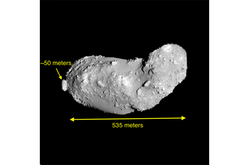 Planetary defense campaign will use real asteroid for the first time