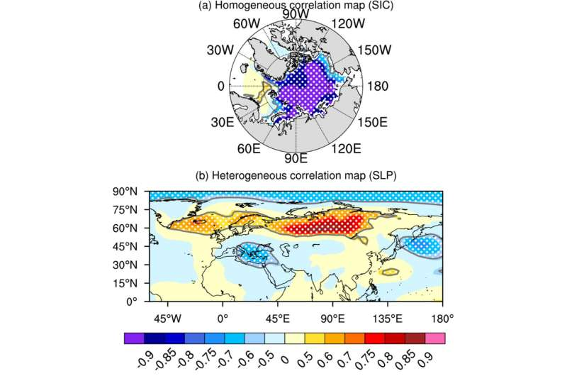 Projected winter Arctic sea-ice decline coupled to Eurasian circulation