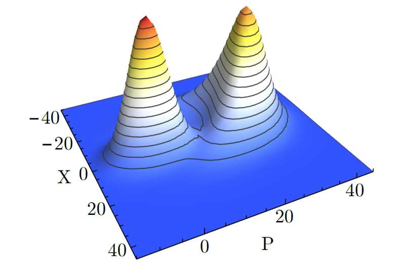 Quantum phase transition observed for the first time