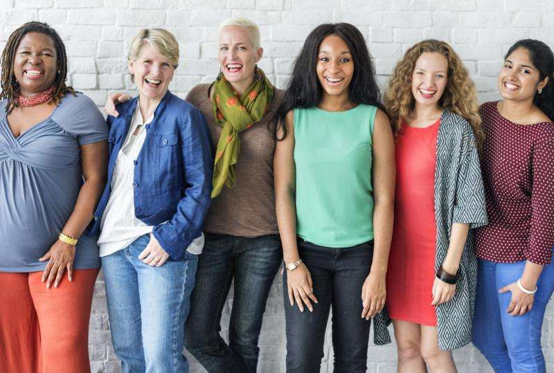 Race and gender affect response to weight stigma